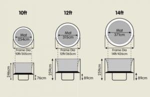 Trampoline Size