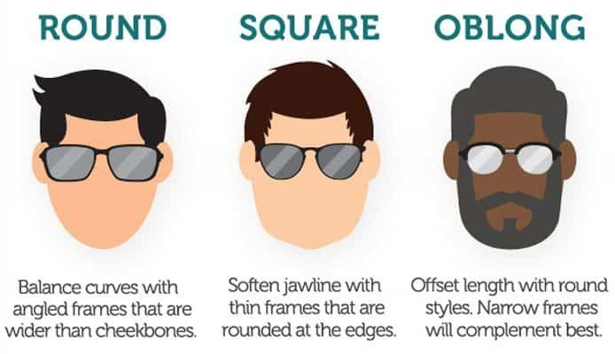 How the Sunglasses Fit Your Face