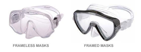 Frame Vs Frameless Masks