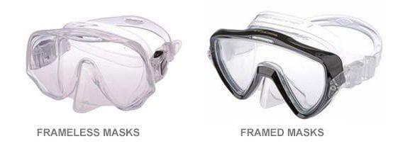 Frame Vs Frameless Masks