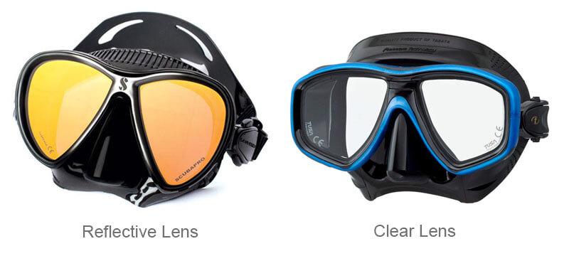 Clear Lens