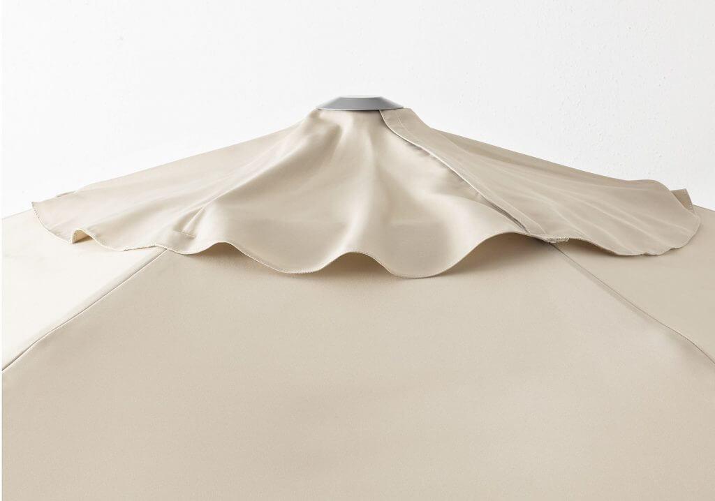 proper fabric