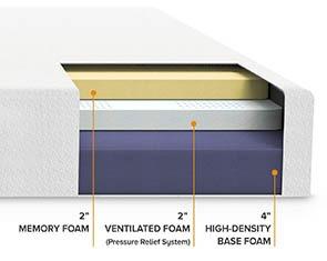 Best Price Mattress Memory Foam