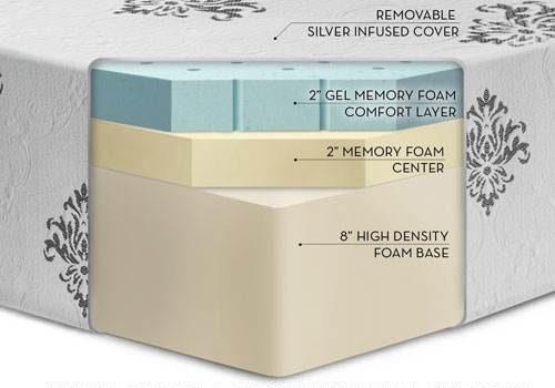 ucid-12-gel-memory-foam-mattress