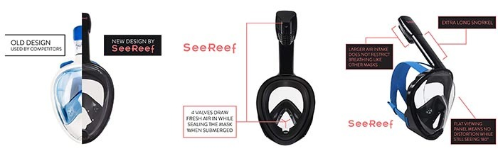 Details of SeeReef Full Face Snorkel