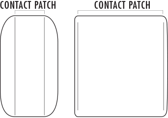 skateboard-wheels-contact-patch
